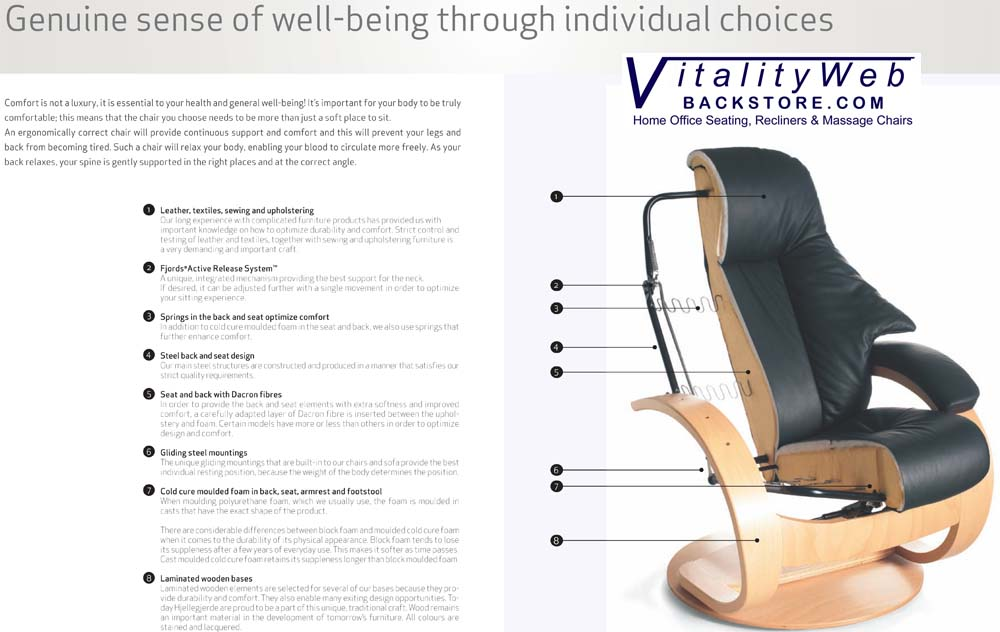 Fjords Ergonomic Leather Recliner Chair 10 Year Warranty